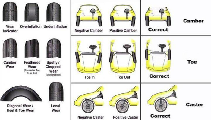 Tire Alignment Issues